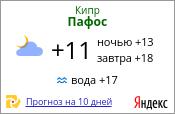 Погода на Кипре онлайн